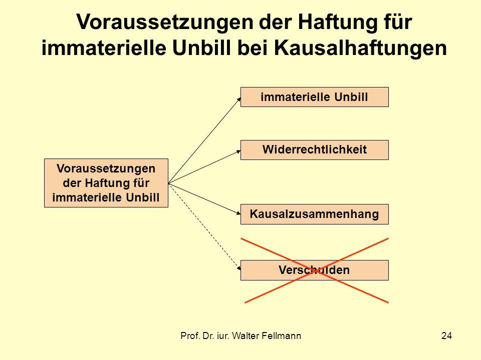 Prof. Dr. iur. Walter Fellmann24 Voraussetzungen der Haftung für immaterielle Unbill Voraussetzungen der Haftung für immaterielle Unbill bei Kausalhaf