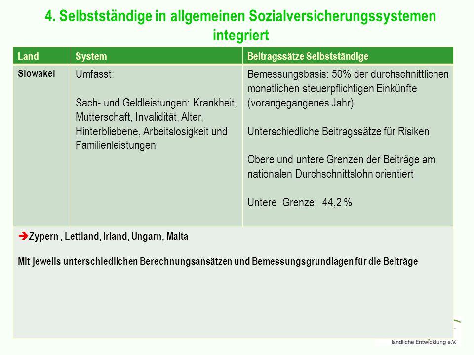 4. Selbstständige in allgemeinen Sozialversicherungssystemen integriert LandSystemBeitragssätze Selbstständige Slowakei Umfasst: Sach- und Geldleistun