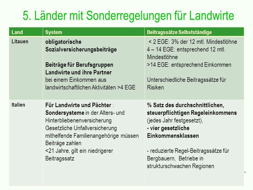 5. Länder mit Sonderregelungen für Landwirte LandSystemBeitragssätze Selbstständige Litauen obligatorische Sozialversicherungsbeiträge Beiträge für Be