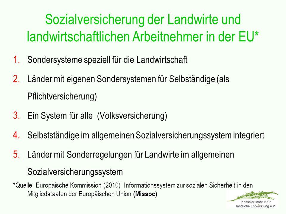 Sozialversicherung der landwirtschaftlichen Arbeitnehmer in der EU* 1.