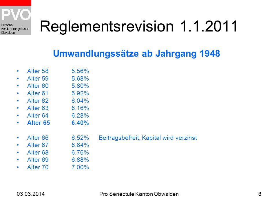 03.03.2014Pro Senectute Kanton Obwalden8 Reglementsrevision 1.1.2011 Umwandlungssätze ab Jahrgang 1948 Alter 585.56% Alter 595.68% Alter 605.80% Alter