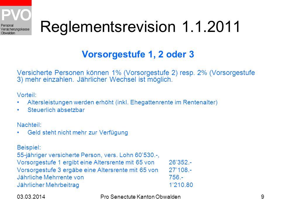 03.03.2014Pro Senectute Kanton Obwalden20 Ehegattenrente Ehegattenrente (Art.