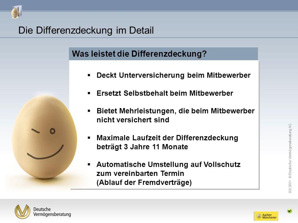 03/ 2011 © Deutsche Vermögensberatung AG Deckt Unterversicherung beim Mitbewerber Ersetzt Selbstbehalt beim Mitbewerber Bietet Mehrleistungen, die bei