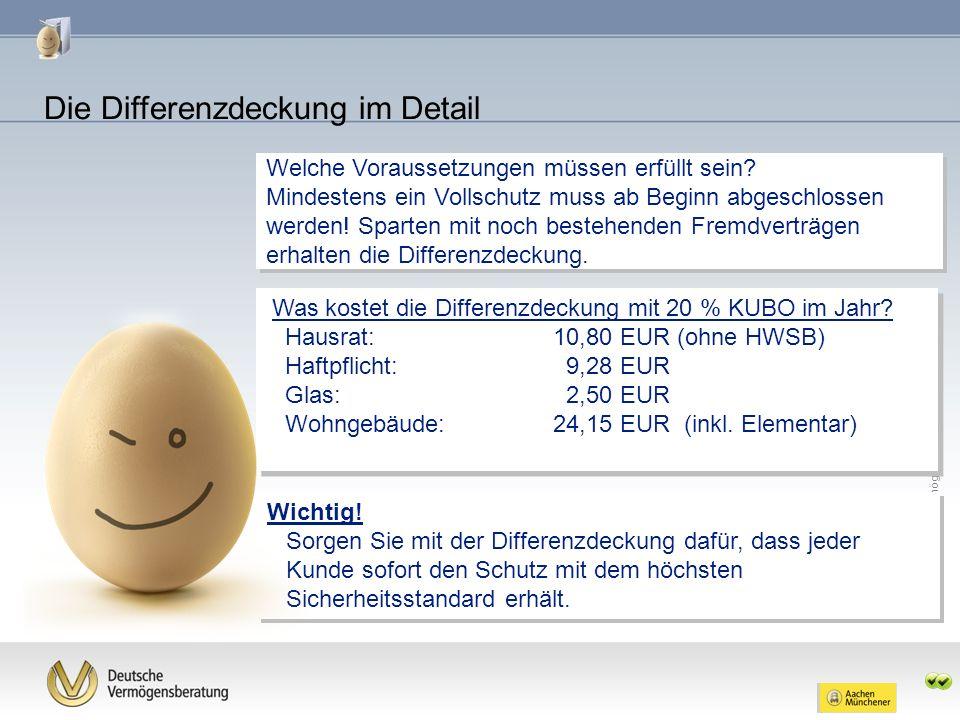 03/ 2011 © Deutsche Vermögensberatung AG Welche Voraussetzungen müssen erfüllt sein? Mindestens ein Vollschutz muss ab Beginn abgeschlossen werden! Sp