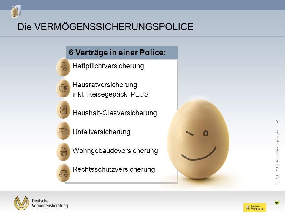 03/ 2011 © Deutsche Vermögensberatung AG VSP enthält immer die Sparten: -Haftpflicht -Hausrat -Reisegepäck PLUS (auf Wunsch) -Haushalt-Glas -Unfall (bis 64 Jahre) -Wohngebäude (auf Wunsch) -Rechtsschutz (auf Wunsch) generelle Laufzeit beträgt 5 Jahre Verträge sind in der VSP gebündelt, jedoch rechtlich selbstständig (einzeln kündbar) VSP ist ein Premium-Produkt und wird nur in der OPTIMAL-Variante angeboten für Sachschäden ist je Sparte ein Selbstbehalt von 150 EUR oder 300 EUR frei wählbar VSP enthält immer die Sparten: -Haftpflicht -Hausrat -Reisegepäck PLUS (auf Wunsch) -Haushalt-Glas -Unfall (bis 64 Jahre) -Wohngebäude (auf Wunsch) -Rechtsschutz (auf Wunsch) generelle Laufzeit beträgt 5 Jahre Verträge sind in der VSP gebündelt, jedoch rechtlich selbstständig (einzeln kündbar) VSP ist ein Premium-Produkt und wird nur in der OPTIMAL-Variante angeboten für Sachschäden ist je Sparte ein Selbstbehalt von 150 EUR oder 300 EUR frei wählbar Merkmale der VSP