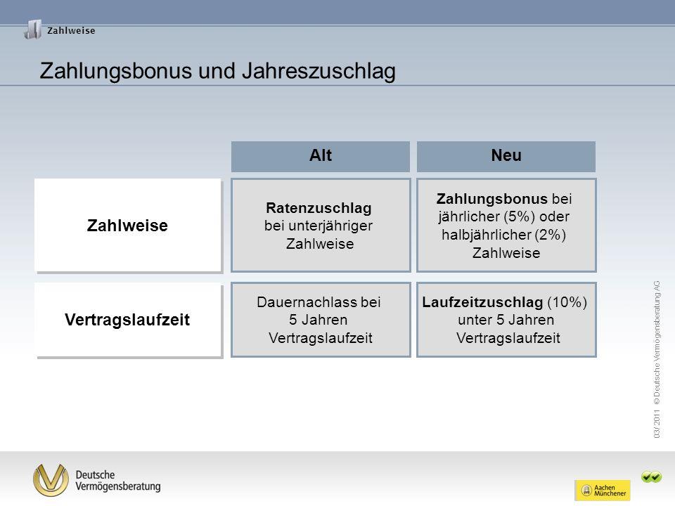 03/ 2011 © Deutsche Vermögensberatung AG Zahlungsbonus und Jahreszuschlag Zahlweise AltNeu Zahlweise Ratenzuschlag bei unterjähriger Zahlweise Zahlung