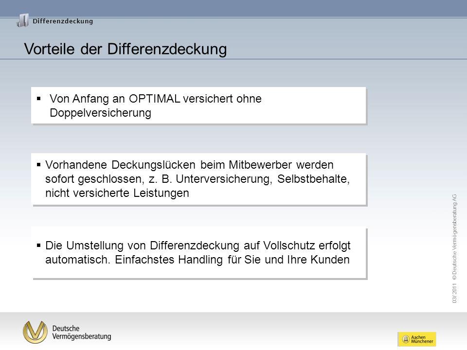 03/ 2011 © Deutsche Vermögensberatung AG Vorteile der Differenzdeckung Von Anfang an OPTIMAL versichert ohne Doppelversicherung Die Umstellung von Dif