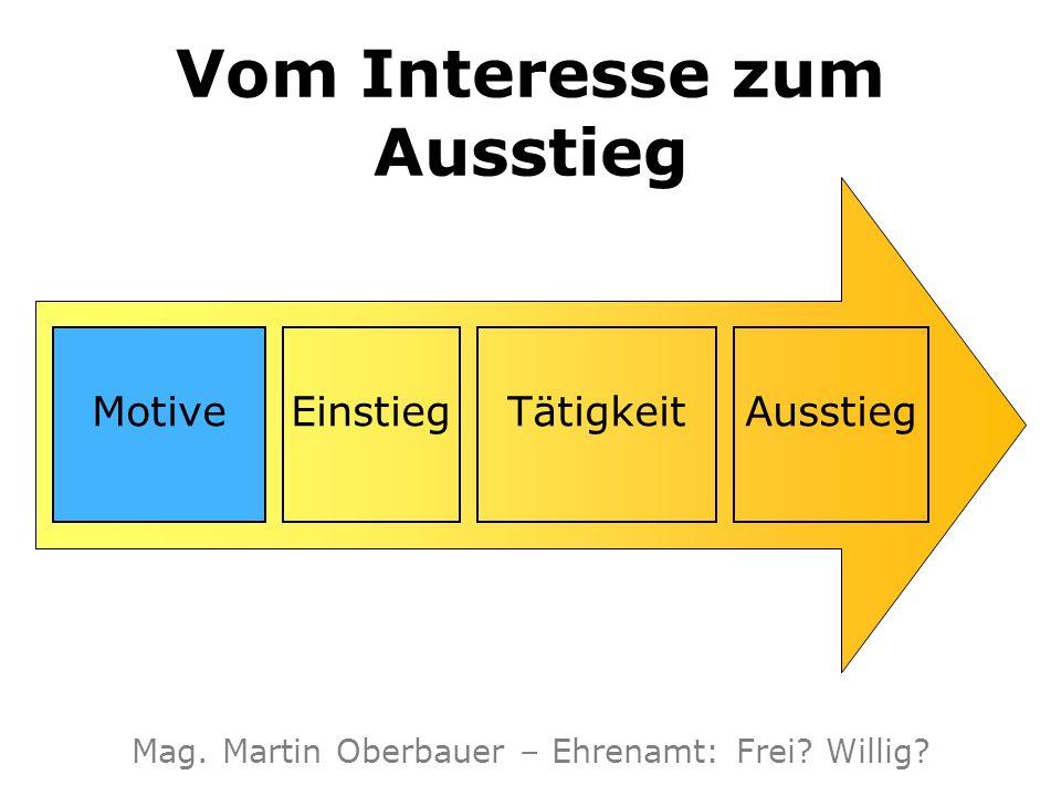 Vom Interesse zum Ausstieg Mag. Martin Oberbauer – Ehrenamt: Frei? Willig? AusstiegTätigkeitEinstiegMotive