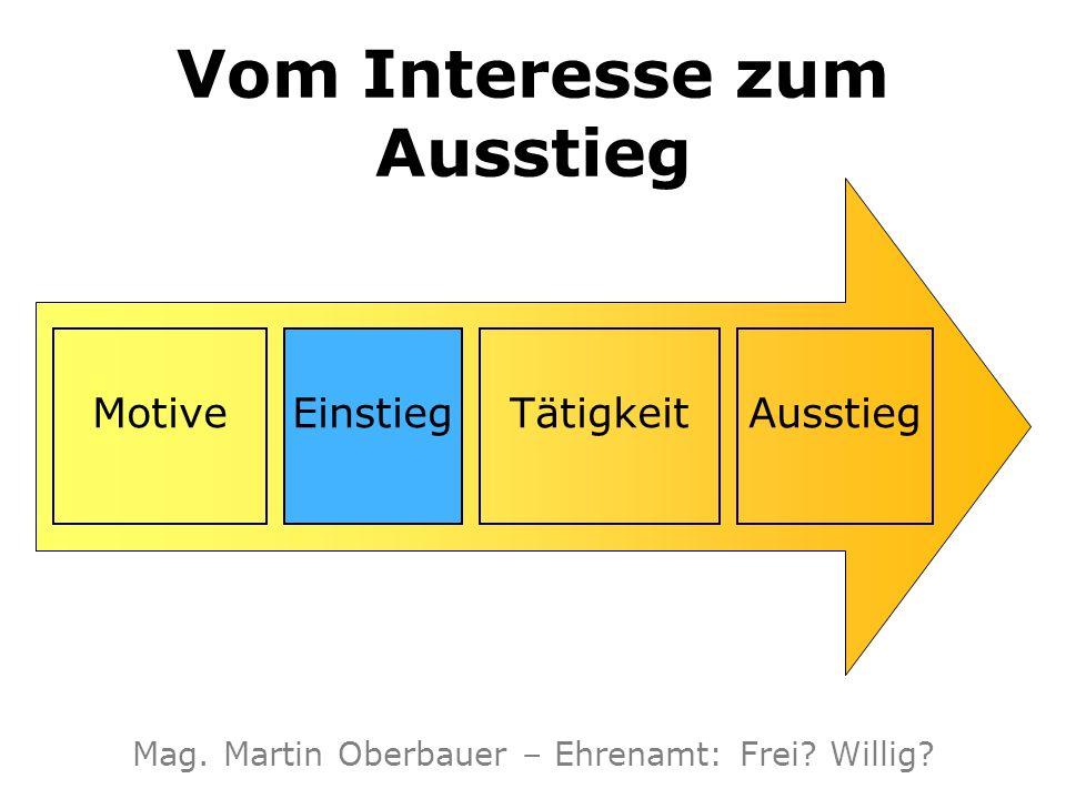 Vom Interesse zum Ausstieg Mag. Martin Oberbauer – Ehrenamt: Frei? Willig? AusstiegTätigkeitEinstiegMotiveEinstieg