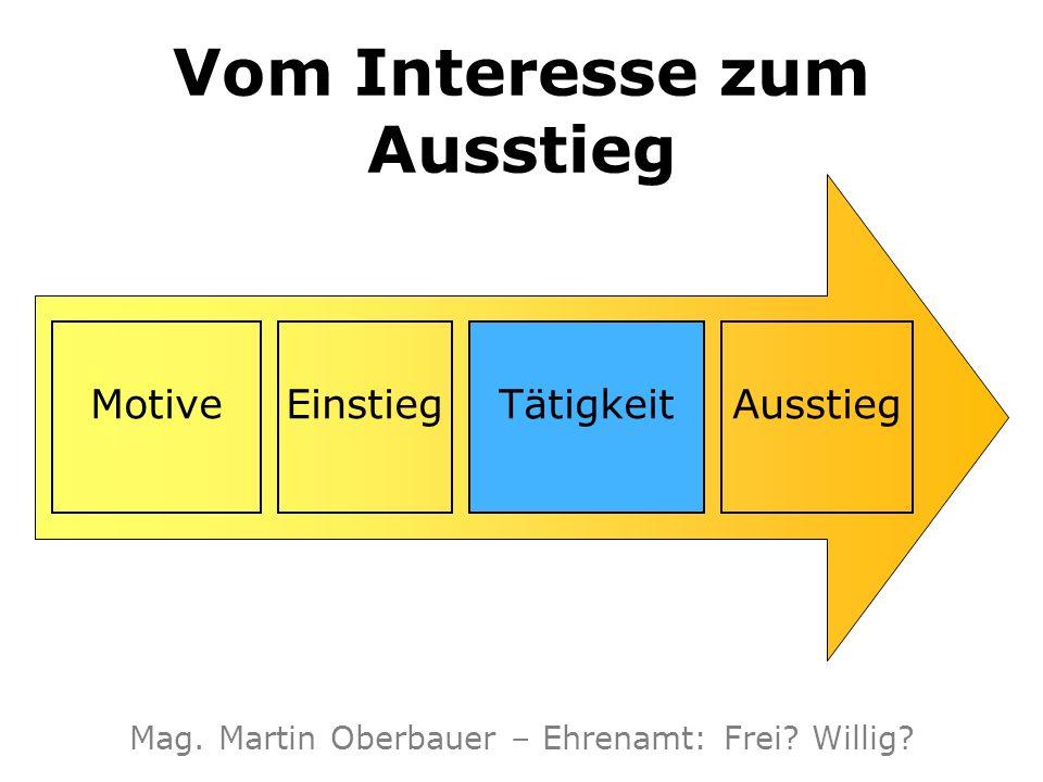 Vom Interesse zum Ausstieg Mag. Martin Oberbauer – Ehrenamt: Frei? Willig? AusstiegTätigkeitEinstiegMotiveTätigkeit