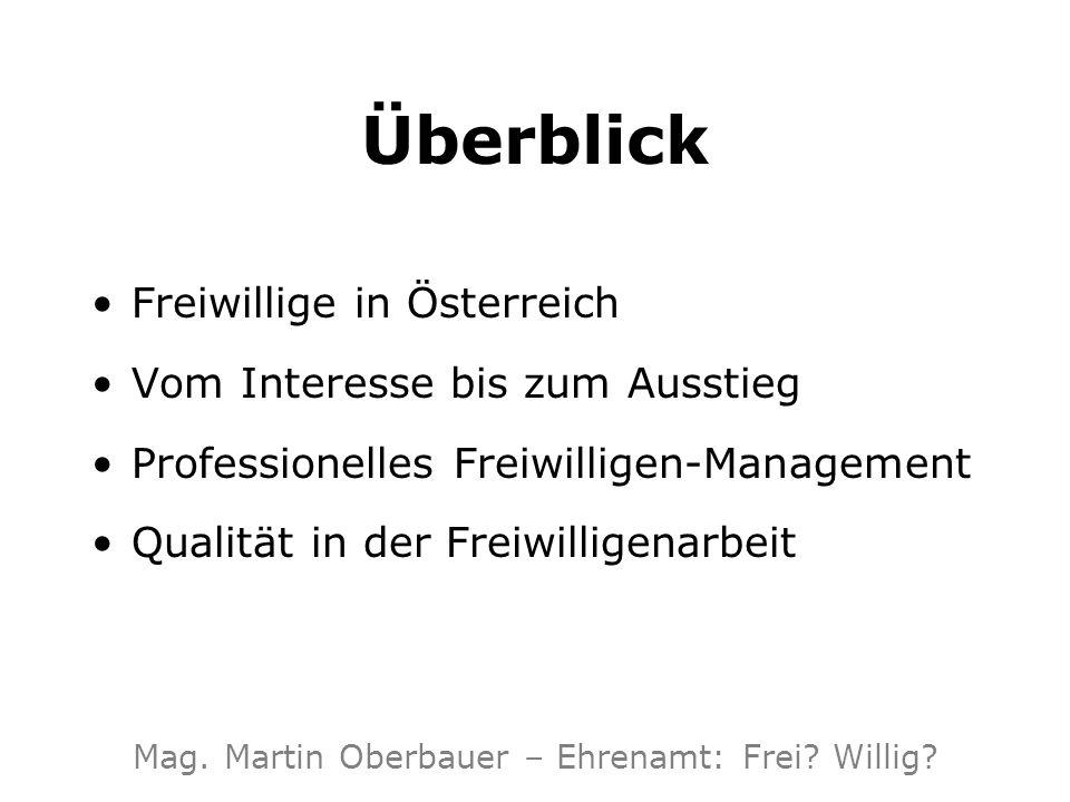 Überblick Freiwillige in Österreich Vom Interesse bis zum Ausstieg Professionelles Freiwilligen-Management Qualität in der Freiwilligenarbeit Mag. Mar