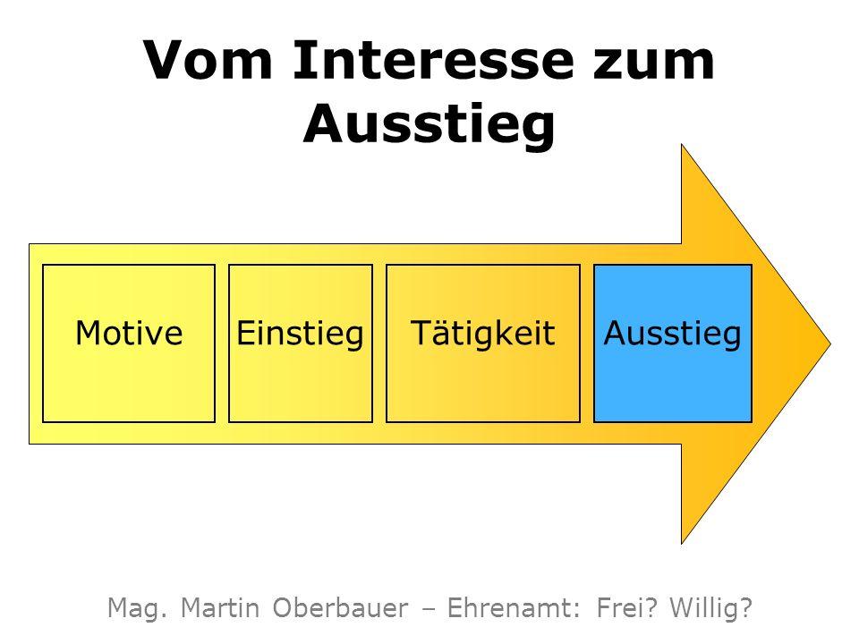 Vom Interesse zum Ausstieg Mag. Martin Oberbauer – Ehrenamt: Frei? Willig? AusstiegTätigkeitEinstiegMotiveAusstieg