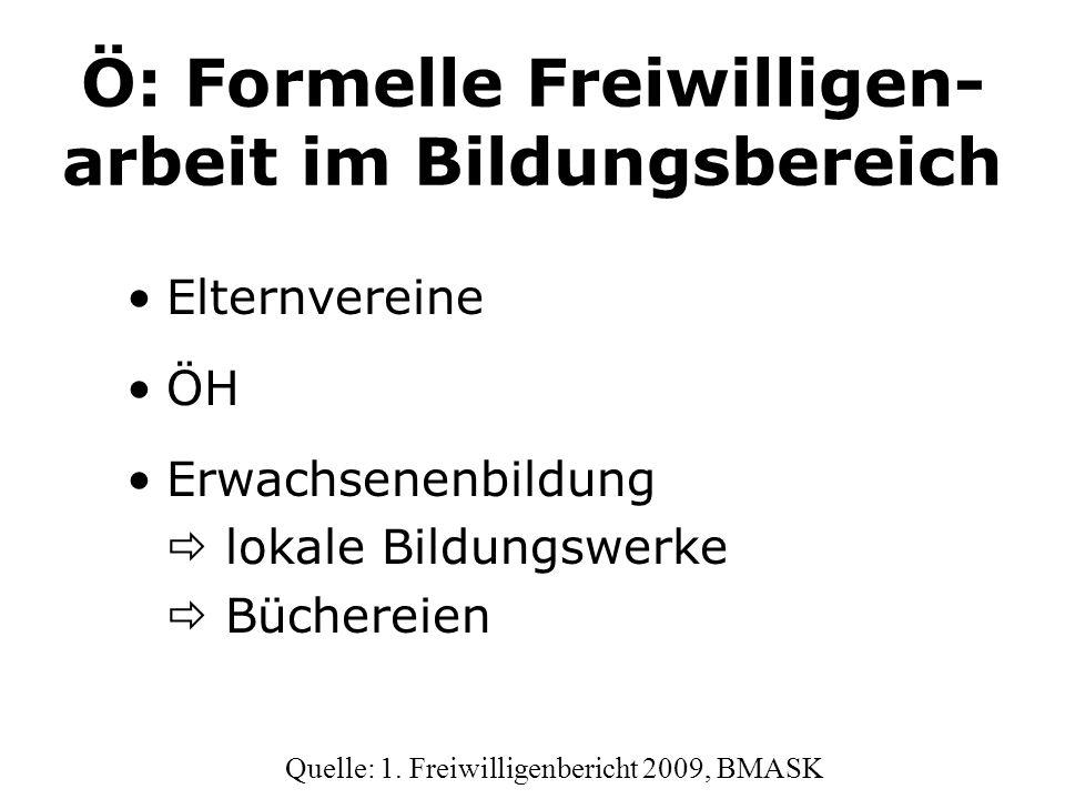 Ö: Formelle Freiwilligen- arbeit im Bildungsbereich Quelle: 1. Freiwilligenbericht 2009, BMASK Elternvereine ÖH Erwachsenenbildung lokale Bildungswerk