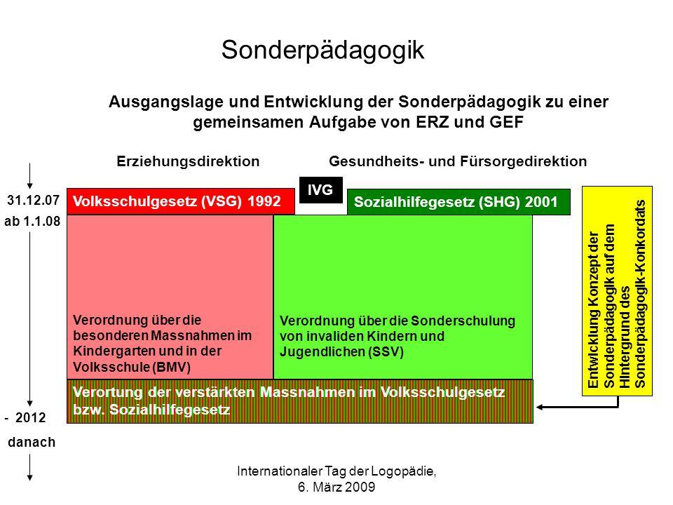 Internationaler Tag der Logopädie, 6. März 2009 Verordnung über die besonderen Massnahmen im Kindergarten und in der Volksschule (BMV) Sonderpädagogik