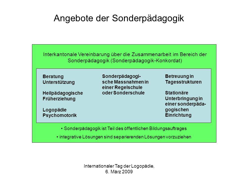Internationaler Tag der Logopädie, 6. März 2009 Angebote der Sonderpädagogik Interkantonale Vereinbarung über die Zusammenarbeit im Bereich der Sonder