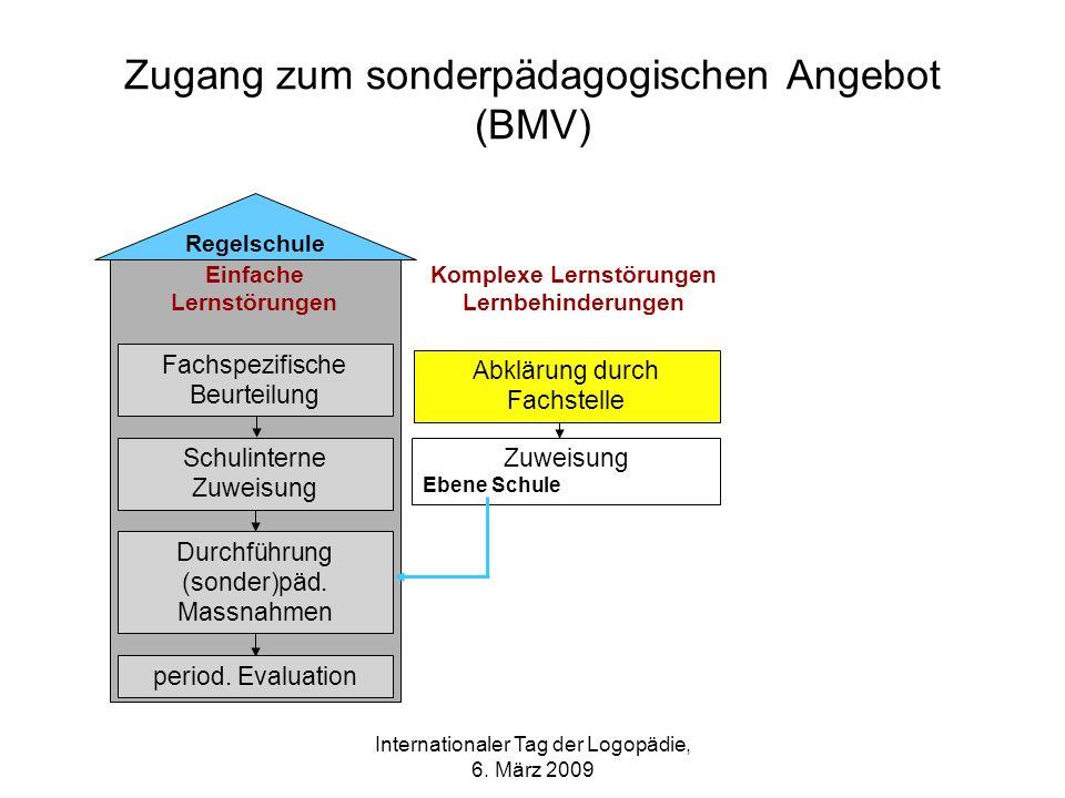 Internationaler Tag der Logopädie, 6. März 2009 Zugang zum sonderpädagogischen Angebot (BMV) Komplexe Lernstörungen Lernbehinderungen Einfache Lernstö