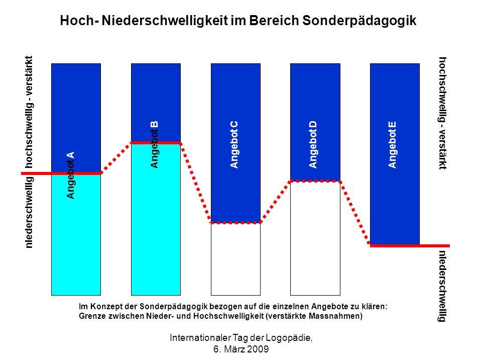 Internationaler Tag der Logopädie, 6. März 2009 hochschwellig - verstärkt niederschwellig Hoch- Niederschwelligkeit im Bereich Sonderpädagogik Angebot