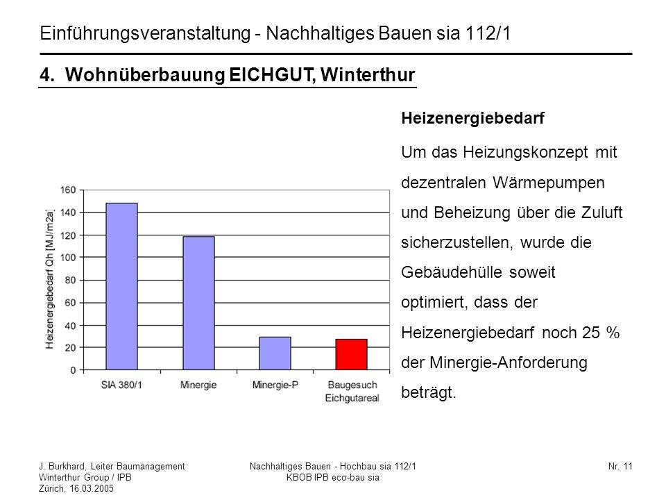 J. Burkhard, Leiter Baumanagement Winterthur Group / IPB Zürich, 16.03.2005 Nachhaltiges Bauen - Hochbau sia 112/1 KBOB IPB eco-bau sia Nr. 11 Einführ