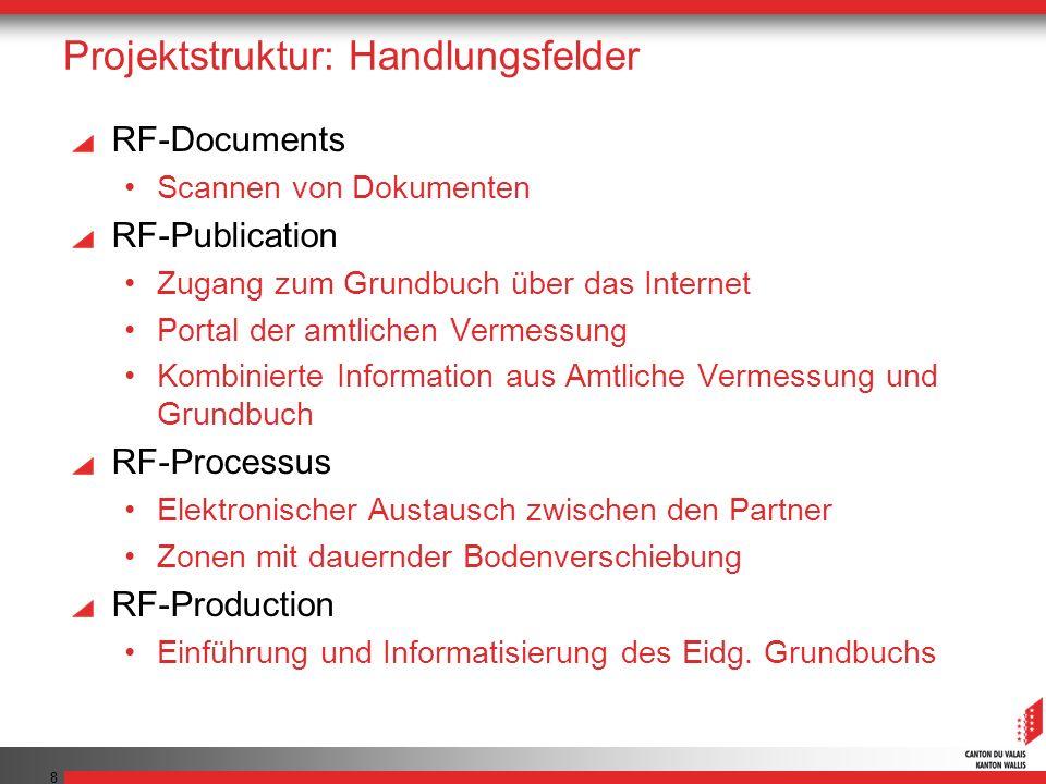 9 3.1 Teilprojekt RF-Publication