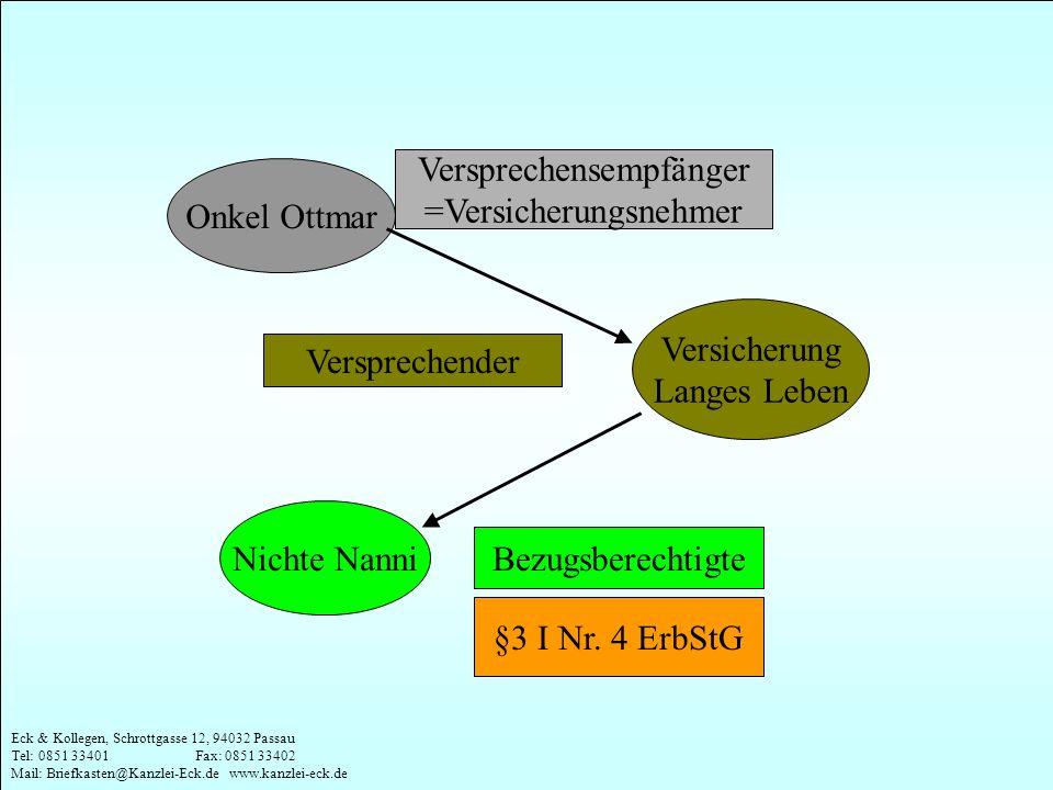 Eck & Kollegen, Schrottgasse 12, 94032 Passau Tel: 0851 33401 Fax: 0851 33402 Mail: Briefkasten@Kanzlei-Eck.de www.kanzlei-eck.de Onkel Ottmar Versich