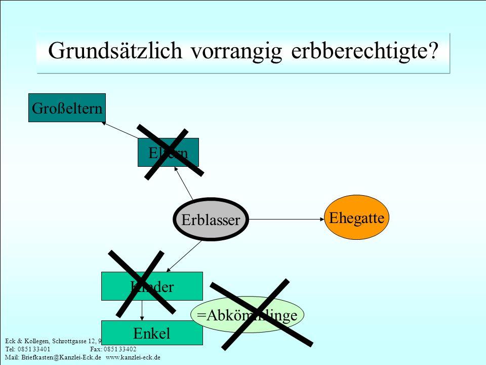 Eck & Kollegen, Schrottgasse 12, 94032 Passau Tel: 0851 33401 Fax: 0851 33402 Mail: Briefkasten@Kanzlei-Eck.de www.kanzlei-eck.de Grundsätzlich vorran