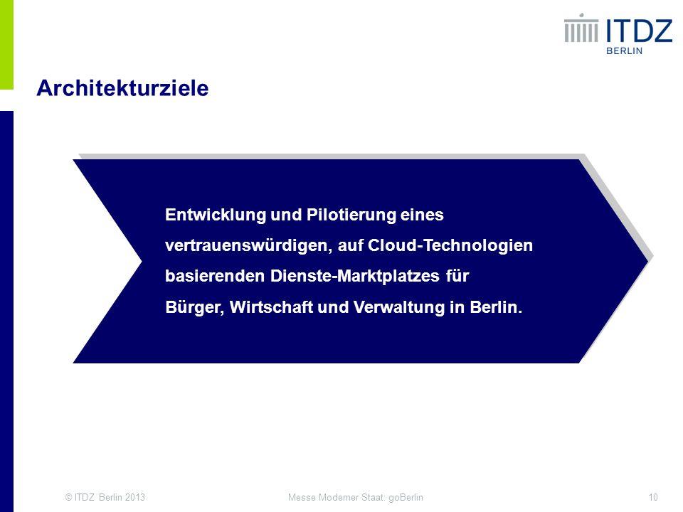 © ITDZ Berlin 201310Messe Moderner Staat: goBerlin Architekturziele eGovernment Competence Center Entwicklung und Pilotierung eines vertrauenswürdigen