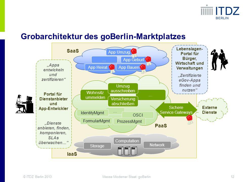 © ITDZ Berlin 201312Messe Moderner Staat: goBerlin Storage Computation Network … App Geburt App Umzug Lebenslagen- Portal für Bürger, Wirtschaft und V