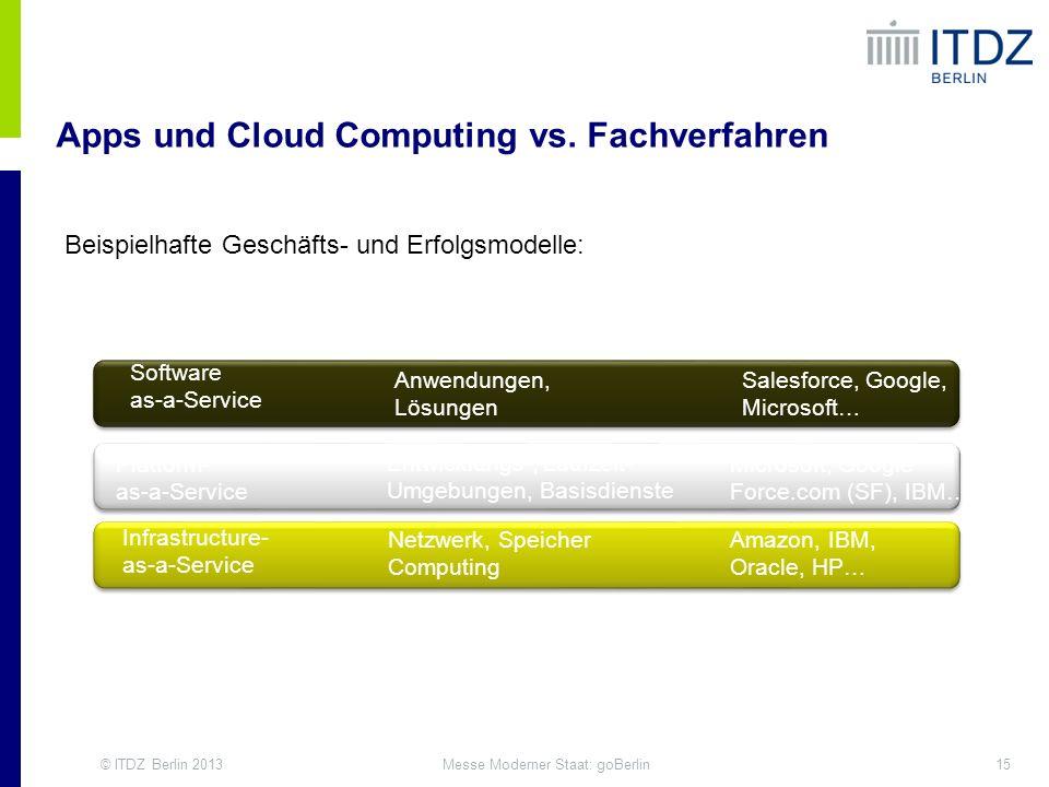 © ITDZ Berlin 201315Messe Moderner Staat: goBerlin Apps und Cloud Computing vs. Fachverfahren eGovernment Competence Center Infrastructure- as-a-Servi