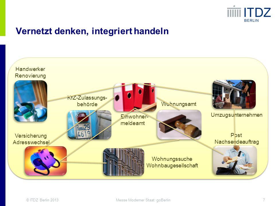 © ITDZ Berlin 20137Messe Moderner Staat: goBerlin Vernetzt denken, integriert handeln eGovernment Competence Center KfZ-Zulassungs- behörde Einwohner-