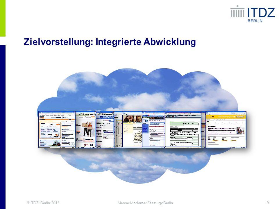 © ITDZ Berlin 201320Messe Moderner Staat: goBerlin Zusammenfassung transferierbare Ergebnisse Technisches und organisatorisches Betreibermodell sowie Geschäftsmodell Dienstemarktplatz - Rahmenarchitektur inkl.