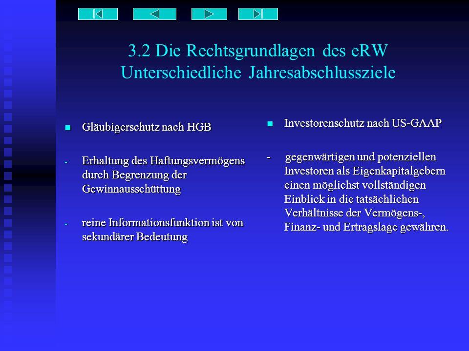 3.2 Die Rechtsgrundlagen des eRW Unterschiedliche Jahresabschlussziele Gläubigerschutz nach HGB Gläubigerschutz nach HGB - Erhaltung des Haftungsvermö