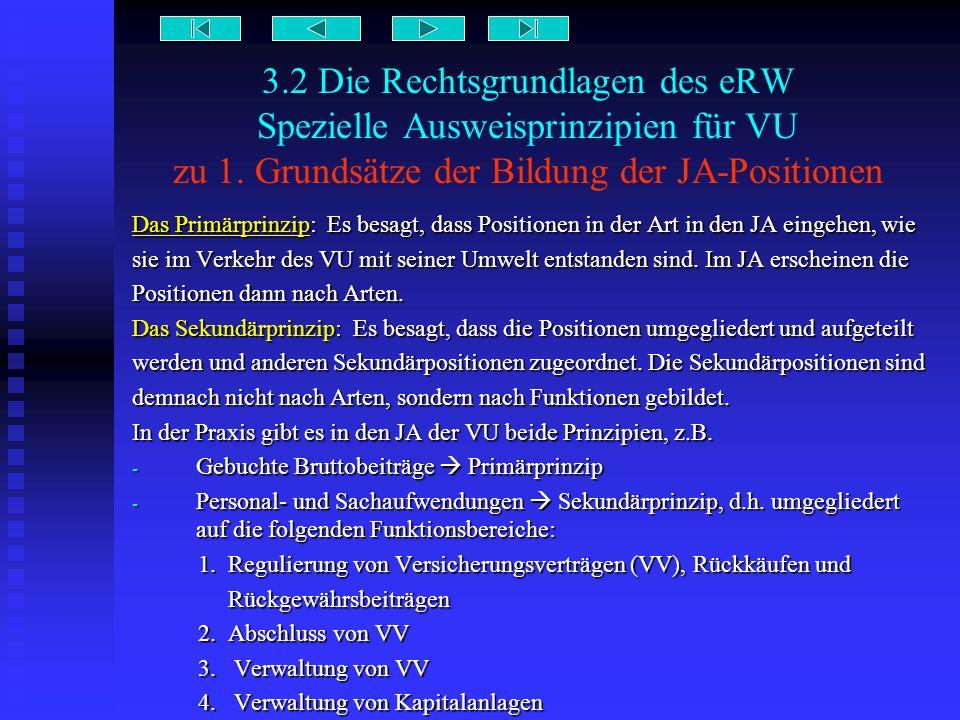 3.2 Die Rechtsgrundlagen des eRW Spezielle Ausweisprinzipien für VU zu 1. Grundsätze der Bildung der JA-Positionen Das Primärprinzip: Es besagt, dass