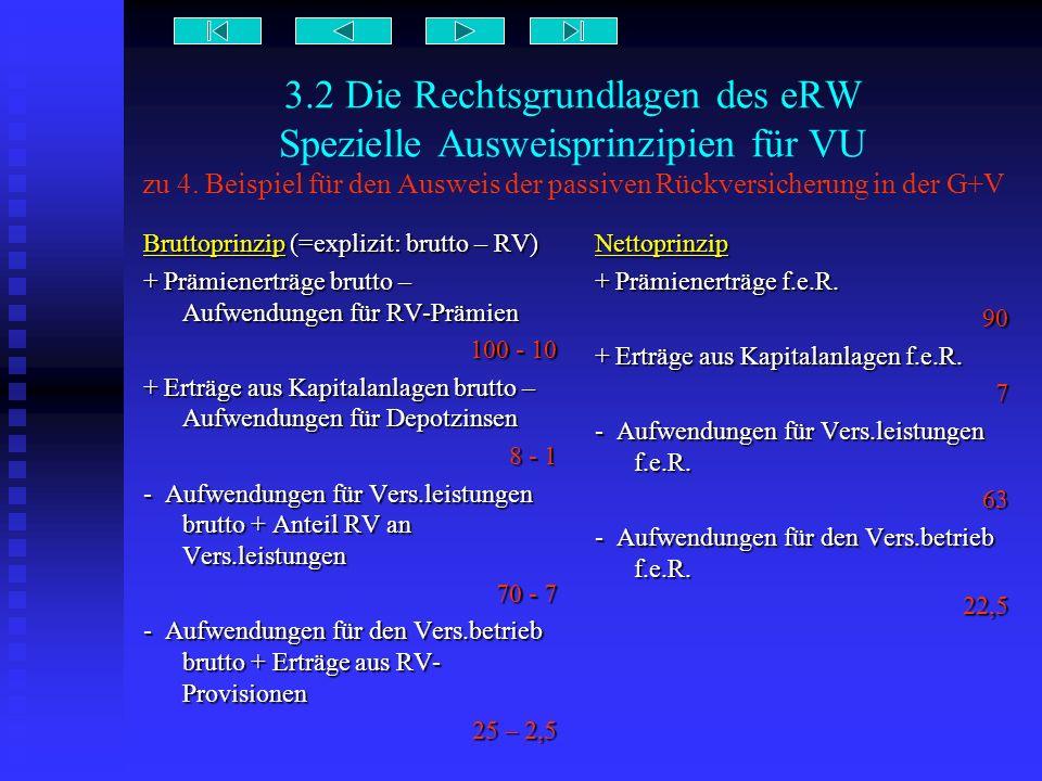 3.2 Die Rechtsgrundlagen des eRW Spezielle Ausweisprinzipien für VU zu 4. Beispiel für den Ausweis der passiven Rückversicherung in der G+V Bruttoprin