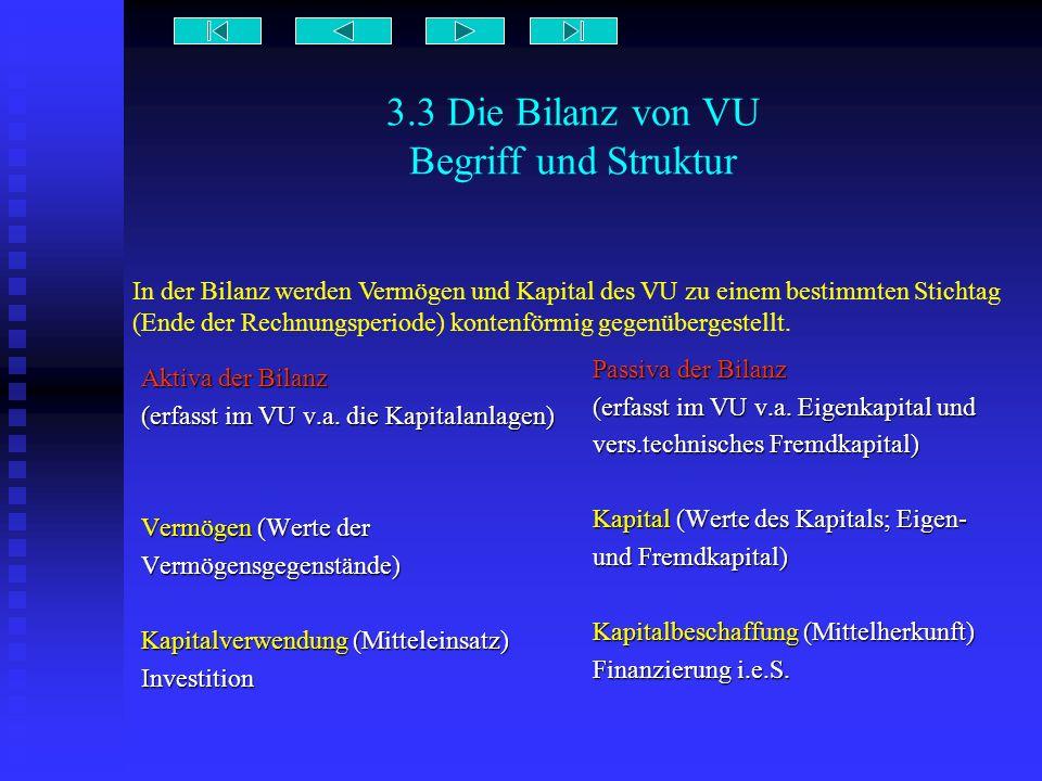 3.3 Die Bilanz von VU Begriff und Struktur Aktiva der Bilanz (erfasst im VU v.a. die Kapitalanlagen) Vermögen (Werte der Vermögensgegenstände) Kapital