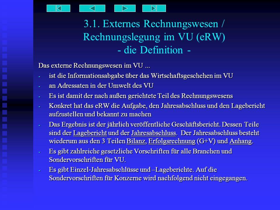 3.1. Externes Rechnungswesen / Rechnungslegung im VU (eRW) - die Definition - Das externe Rechnungswesen im VU... - ist die Informationsabgabe über da