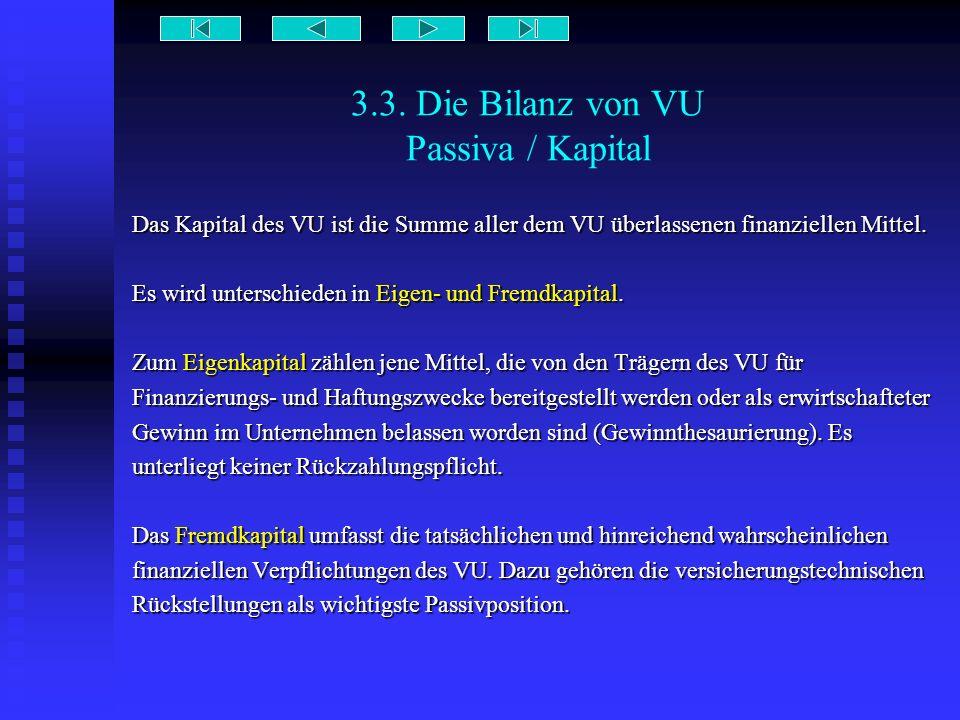 3.3. Die Bilanz von VU Passiva / Kapital Das Kapital des VU ist die Summe aller dem VU überlassenen finanziellen Mittel. Es wird unterschieden in Eige
