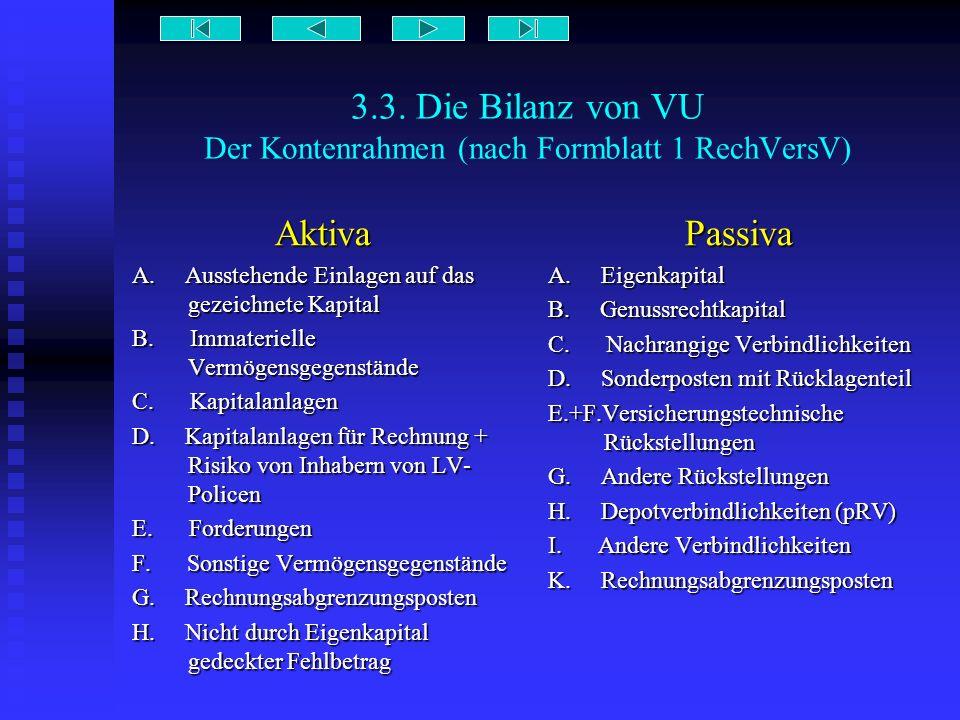 3.3. Die Bilanz von VU Der Kontenrahmen (nach Formblatt 1 RechVersV) Aktiva A. Ausstehende Einlagen auf das gezeichnete Kapital B. Immaterielle Vermög