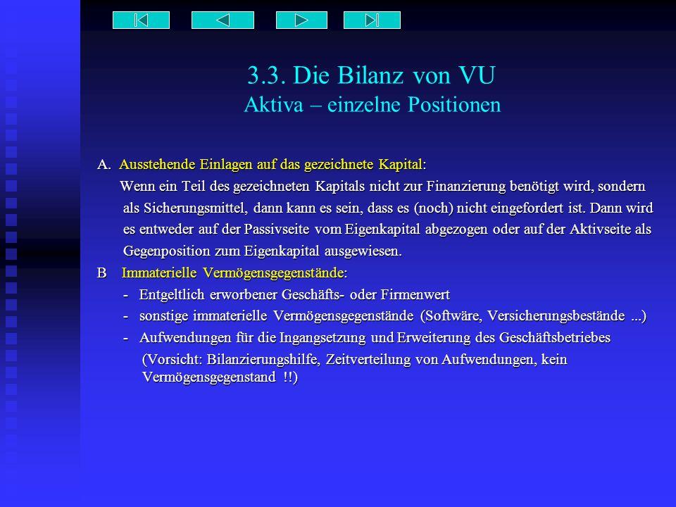 3.3. Die Bilanz von VU Aktiva – einzelne Positionen A. Ausstehende Einlagen auf das gezeichnete Kapital: Wenn ein Teil des gezeichneten Kapitals nicht