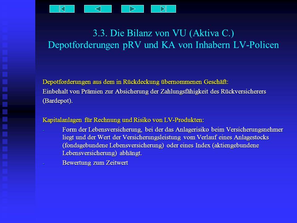 3.3. Die Bilanz von VU (Aktiva C.) Depotforderungen pRV und KA von Inhabern LV-Policen Depotforderungen aus dem in Rückdeckung übernommenen Geschäft: