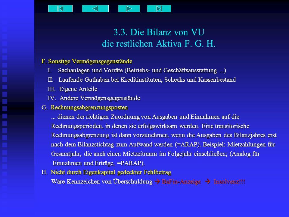 3.3. Die Bilanz von VU die restlichen Aktiva F. G. H. F. Sonstige Vermögensgegenstände I. Sachanlagen und Vorräte (Betriebs- und Geschäftsausstattung.