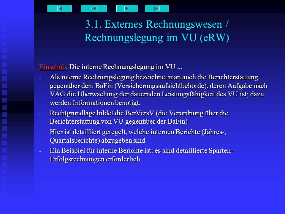 3.1. Externes Rechnungswesen / Rechnungslegung im VU (eRW) Einschub: Die interne Rechnungslegung im VU... - Als interne Rechnungslegung bezeichnet man