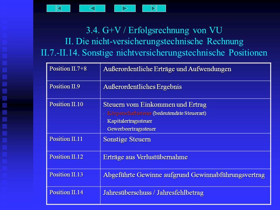 3.4. G+V / Erfolgsrechnung von VU II. Die nicht-versicherungstechnische Rechnung II.7.-II.14. Sonstige nichtversicherungstechnische Positionen Positio