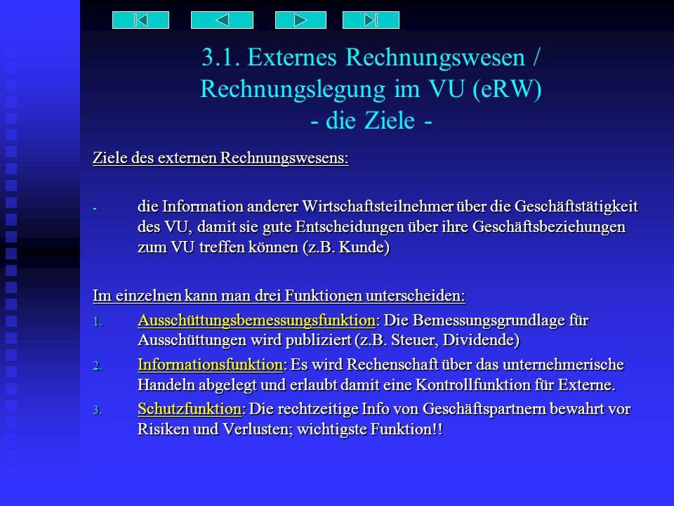 3.1. Externes Rechnungswesen / Rechnungslegung im VU (eRW) - die Ziele - Ziele des externen Rechnungswesens: - die Information anderer Wirtschaftsteil