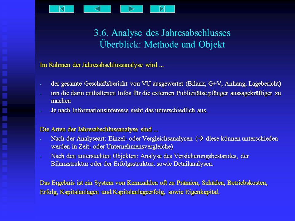 3.6. Analyse des Jahresabschlusses Überblick: Methode und Objekt Im Rahmen der Jahresabschlussanalyse wird... - der gesamte Geschäftsbericht von VU au