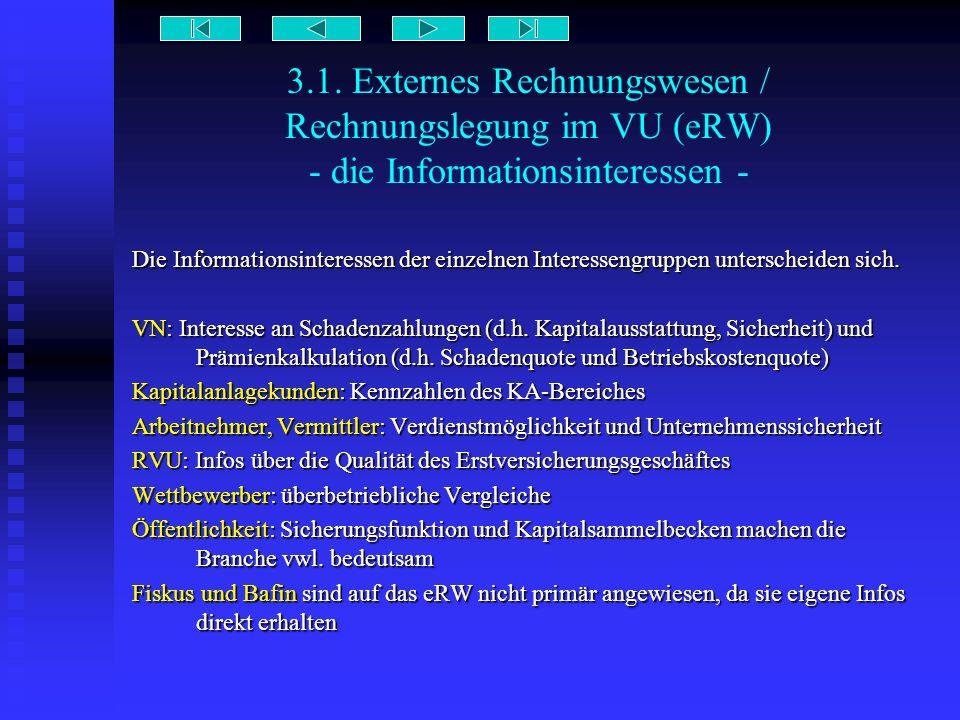 3.1. Externes Rechnungswesen / Rechnungslegung im VU (eRW) - die Informationsinteressen - Die Informationsinteressen der einzelnen Interessengruppen u