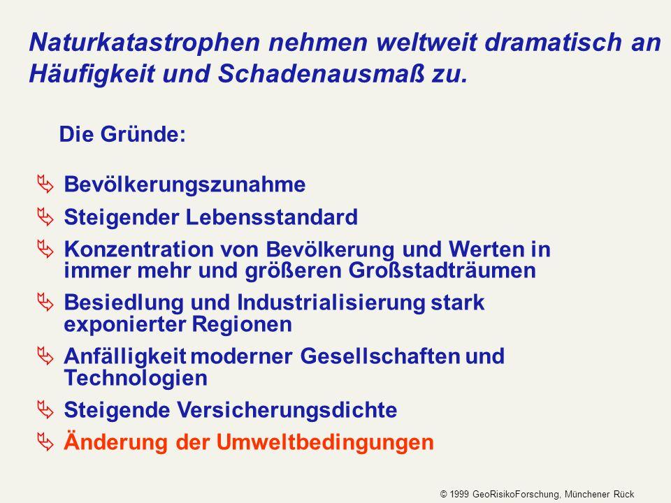 Volkswirtschaftliche und versicherte Größtschaden- potenziale aus Naturkatastrophen (Auswahl) Szenario Wiederkehrperiode volkswirtschaftliche / versicherte Schadenpotenziale (1x in...