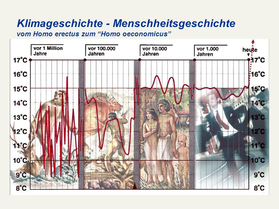 Veränderungen der phänologischen Jahreszeiten Quelle: Menzel, A.