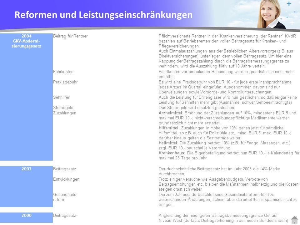 YOUR LOGO 2004 GKV-Moderni- sierungsgesetz Beitrag für RentnerPflichtversicherte Rentner in der Krankenversicherung der Rentner KVdR bezahlen auf Betr