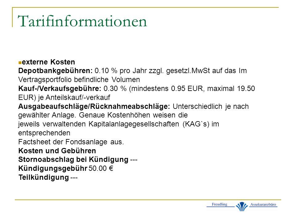 Tarifinformationen externe Kosten Depotbankgebühren: 0.10 % pro Jahr zzgl.