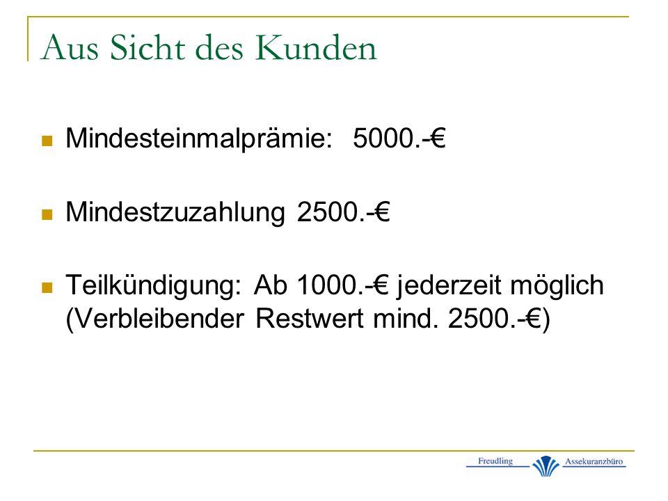 Aus Sicht des Kunden Mindesteinmalprämie: 5000.- Mindestzuzahlung 2500.- Teilkündigung: Ab 1000.- jederzeit möglich (Verbleibender Restwert mind.